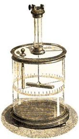 Charles Augustin de Coulomb y la balanza de Torsion 1776 d.C
