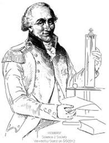 Coulumb y las Siete memorias 1777 d.C