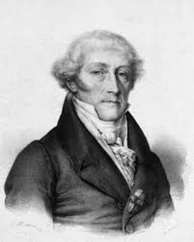 Luigi Galvani y la Teoria de la electricidad animal 1788 d.C