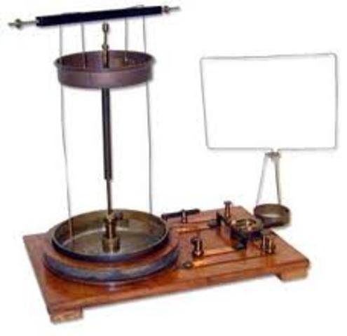 Principios de la Electrodinamica 1823 d.C