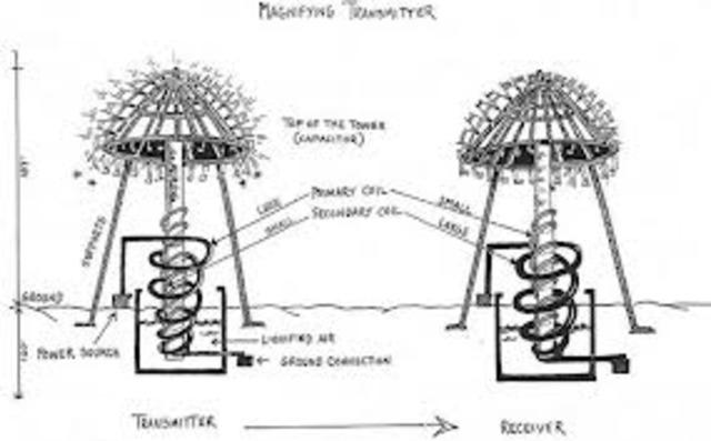 Patentes de Nikola Testa 1888 - 1897 d.C