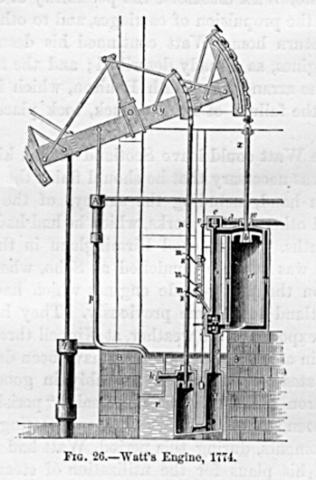 """Modern"" Stationary Steam Engine"