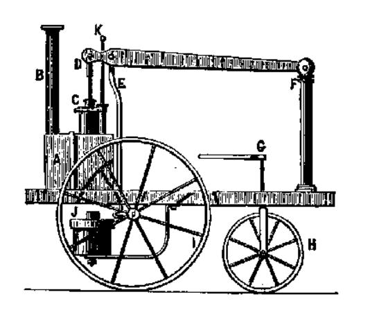 Murdoch' s Steam Engine