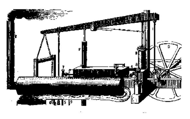 Non-Condensing High Pressure Stationary Steam Engine & 40 PSI Steam Locomotive