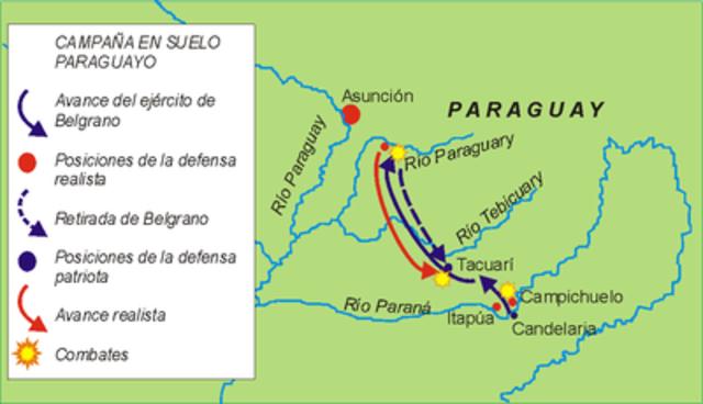 Expedición de Belgrano(Paraguay)