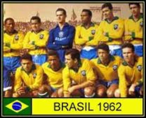 Brazil Again