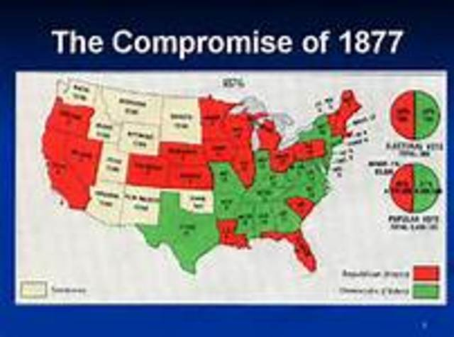 The Compromise of 1877/ End of Reconstruction
