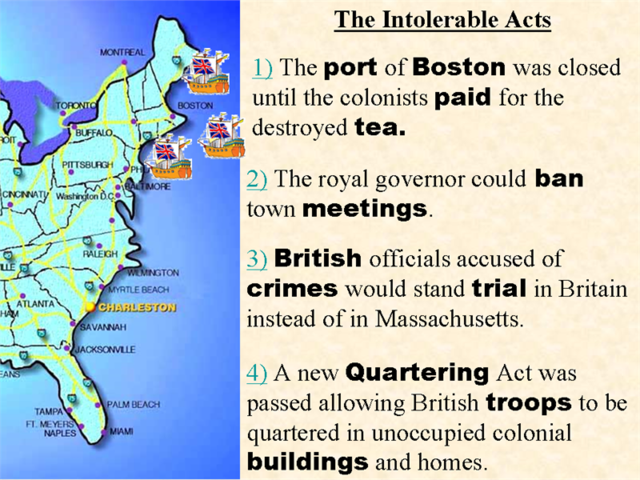 Intolerable Acts/Coercive Acts