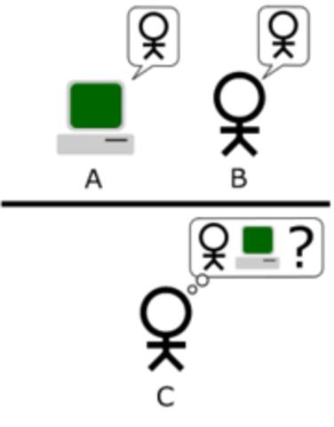 Prueba de Turing
