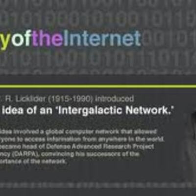 The history of the internet timeline