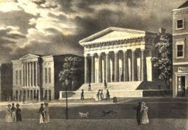Congress chartered the Second Bank of the United States
