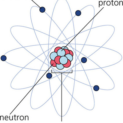 Timeline of an atom - scienctists