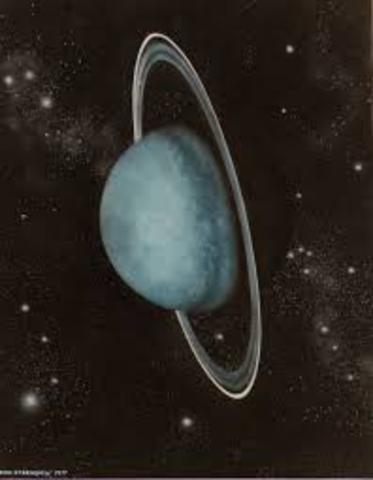 Planet Uranus discovered
