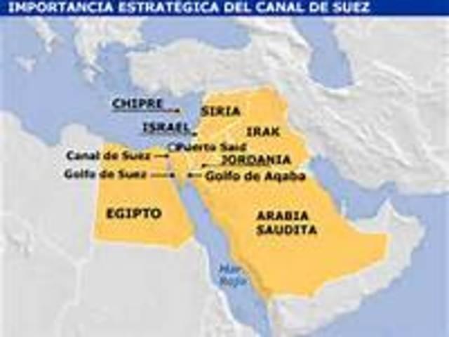Conflicto Canal de Suez