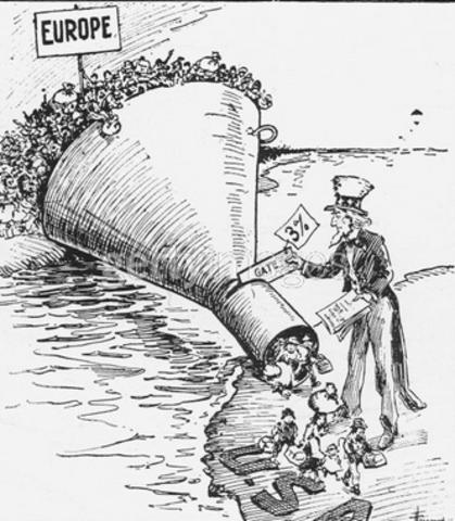 Emergency Quotia Act of 1921