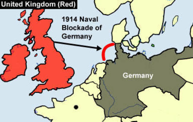British Blockade of Germany