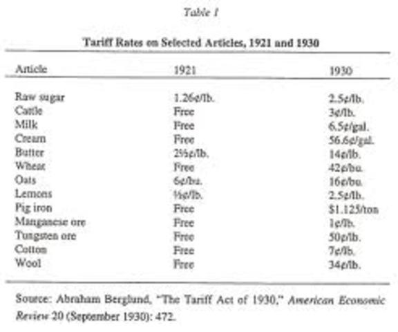Fordney-McCumber Tariff