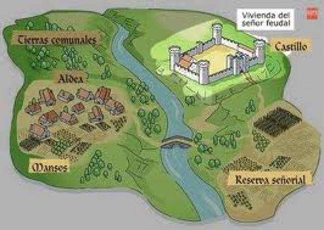 Período Medieval: Sistema Feudal