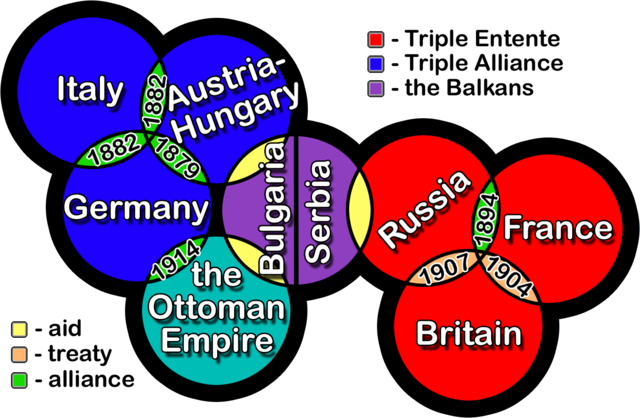 The first cause of World War 1