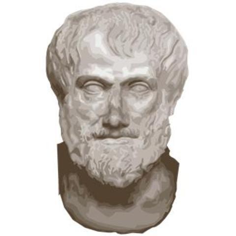 Associationism 400 BCE - 300 BCE