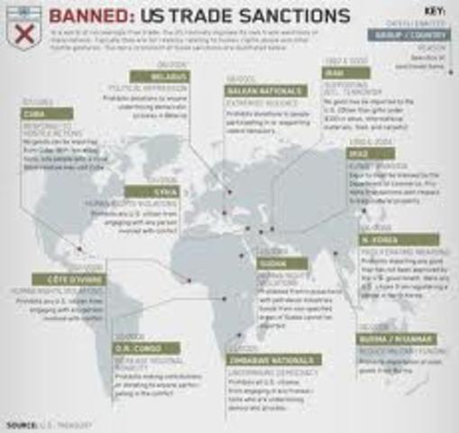 Trade Sanctions