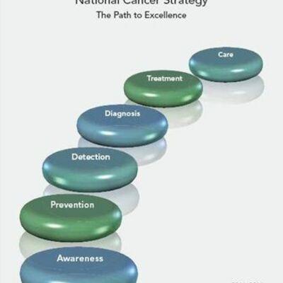 Exploration of Current Cancer Strategy timeline