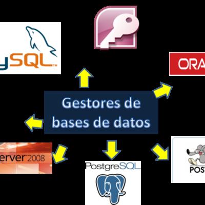 Historia de los Gestores de Base de Datos. timeline