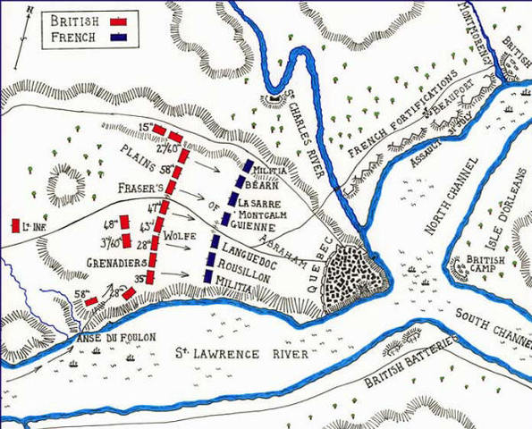 The Siege of Quebec