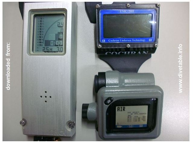 The first commercially dive computer, The Orca Edge, is introduced to diving.