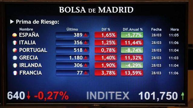 Sube prima de riesgo española.