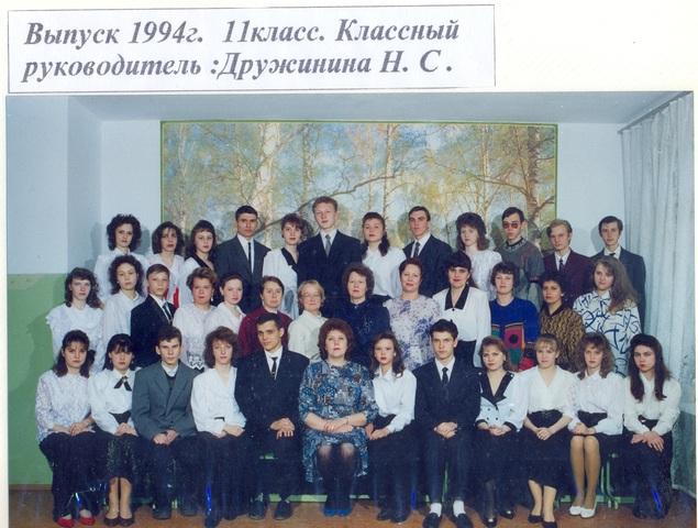 Выпускники 1994 года