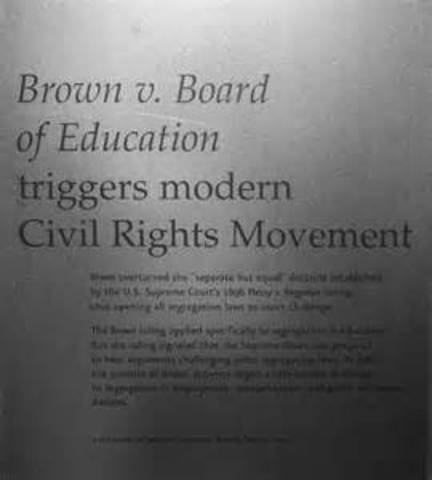 Brown vs. The Board of Education of Topeka Kansas
