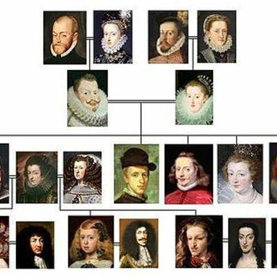 Austrias Menores timeline