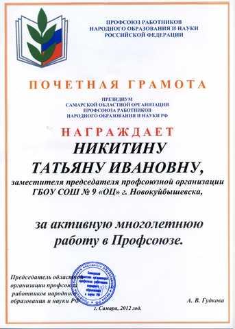 Достижения сотрудников 2012 год