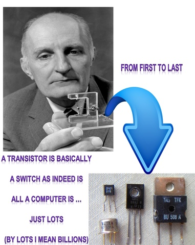 THE TRANSISTOR GOES GLOBAL