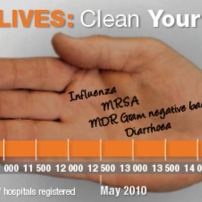 Hand Hygiene Timeline
