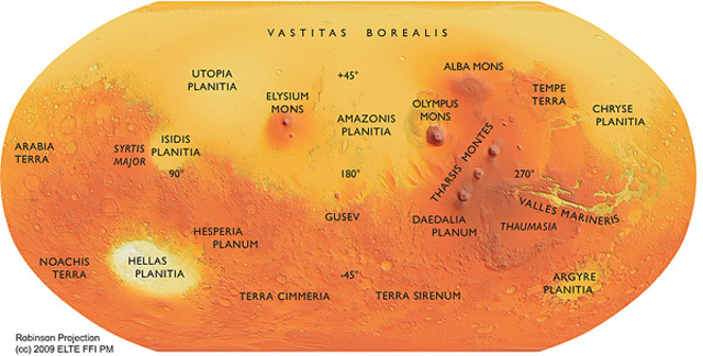 Names for Mars
