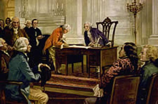 United States Constitution Part-1