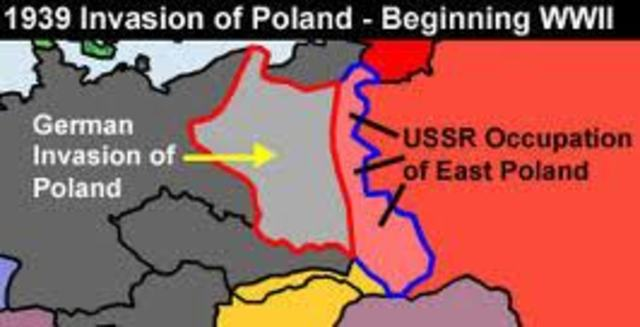 Germany invades Poland the starting of wwII