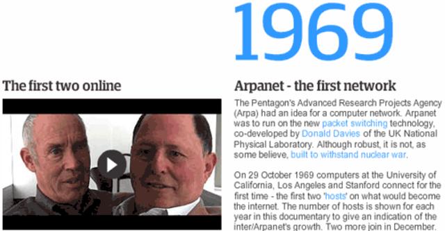 ARPANET inicia el sistema