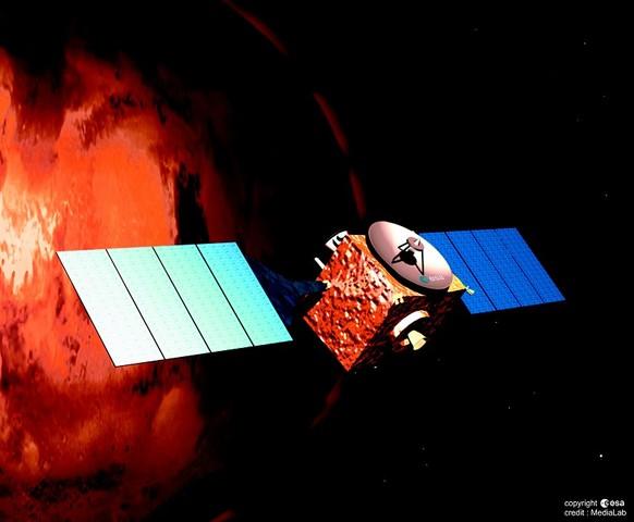 Mars Express (Orbiter)