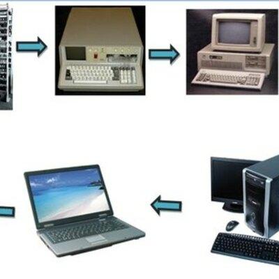 HISTORIA DEL COMPUTADOR timeline