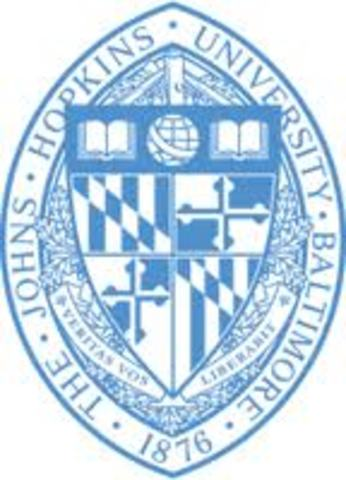 Johns Hopkins was founded