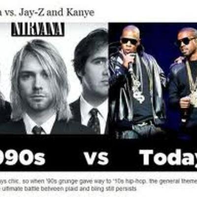 1990's- present  timeline