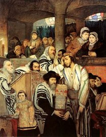 Rise of Hassidim, Maskilim and Mitnagdim