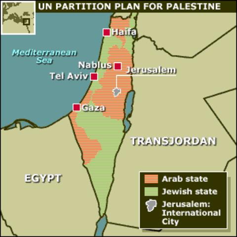 UN Partition of Palestine