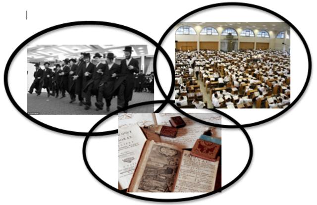 Judaism Splits