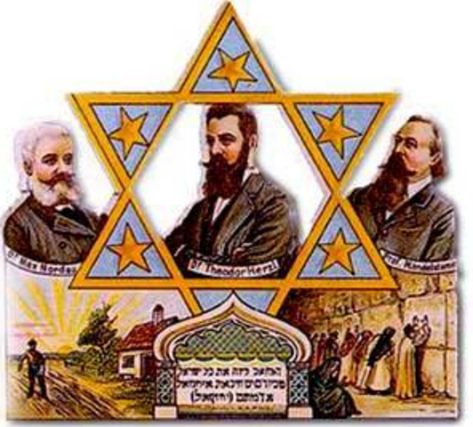 Types of Zionisms