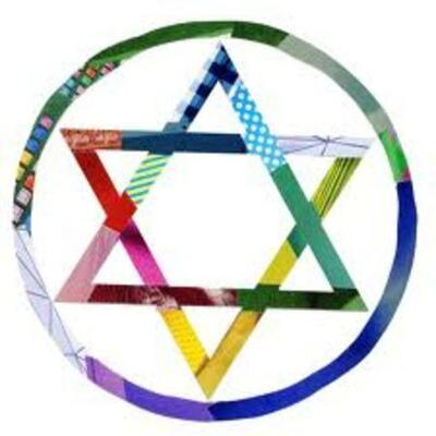 Modern Jewish History Timeline
