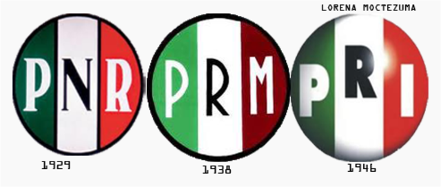 Transformacion del PRM a PRI